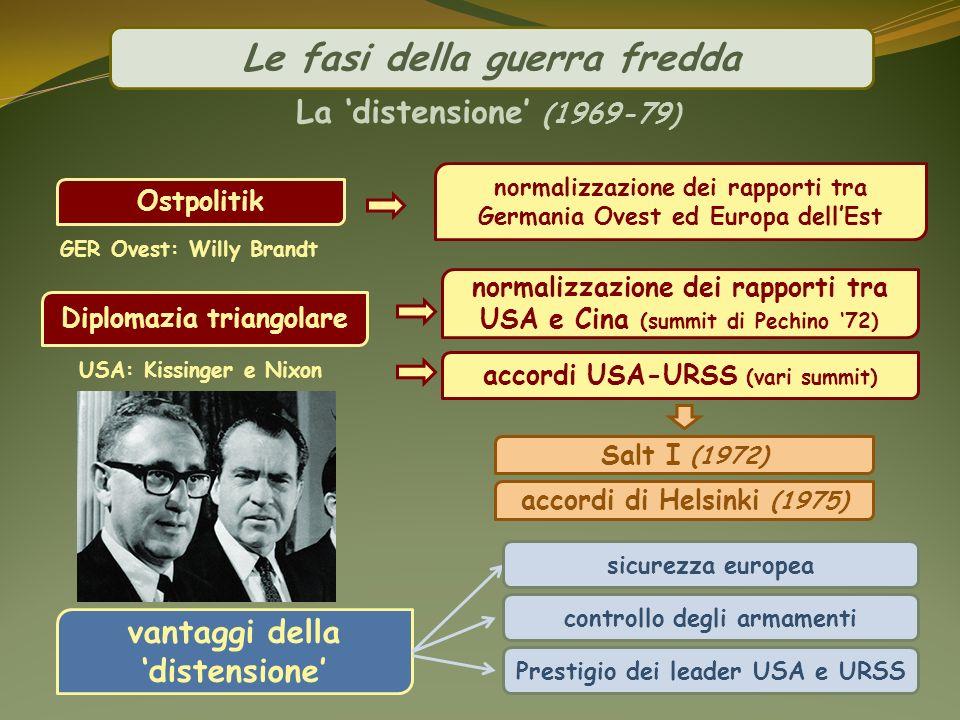 Le fasi della guerra fredda