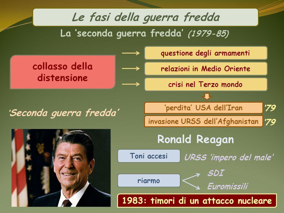 Le fasi della guerra fredda Ronald Reagan