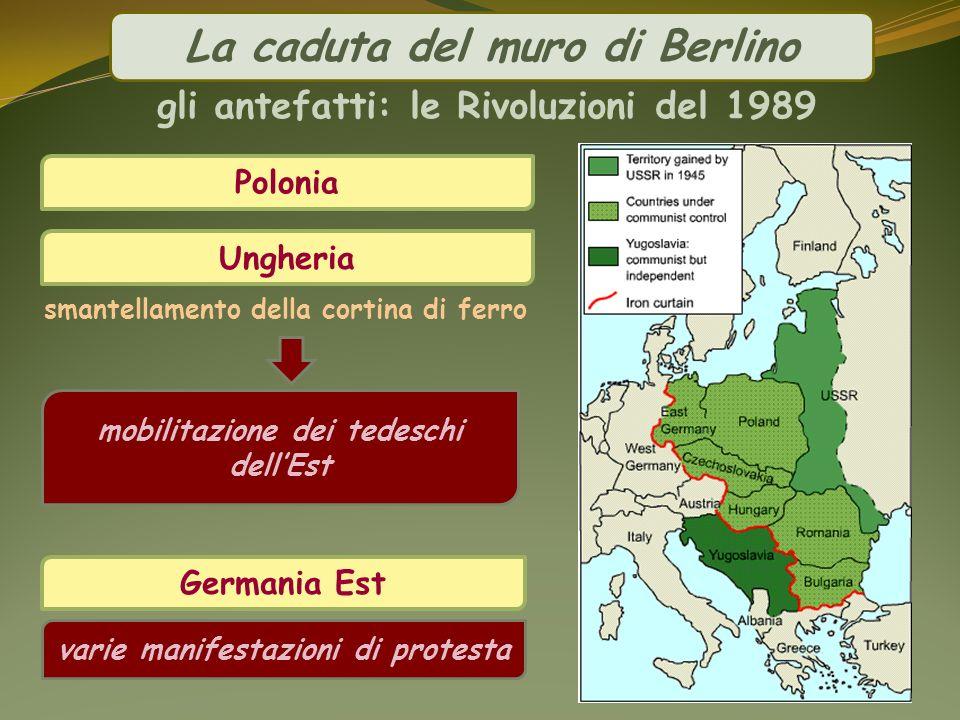 La caduta del muro di Berlino