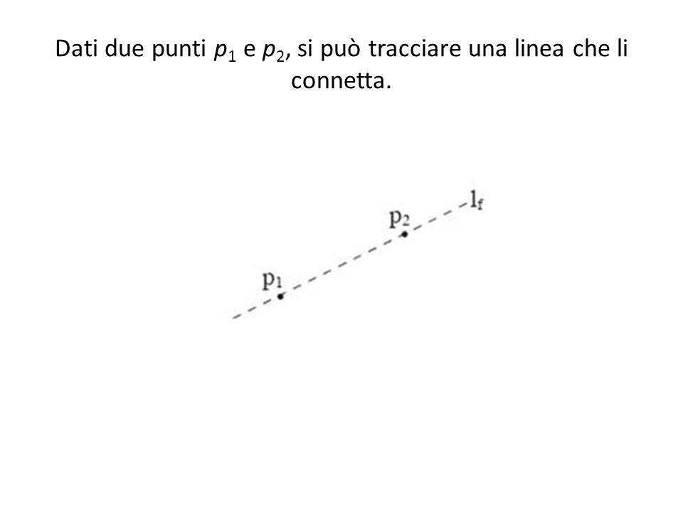 Dati due punti p1 e p2, si può tracciare una linea che li connetta.
