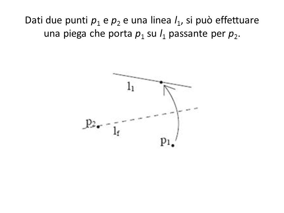 Dati due punti p1 e p2 e una linea l1, si può effettuare una piega che porta p1 su l1 passante per p2.
