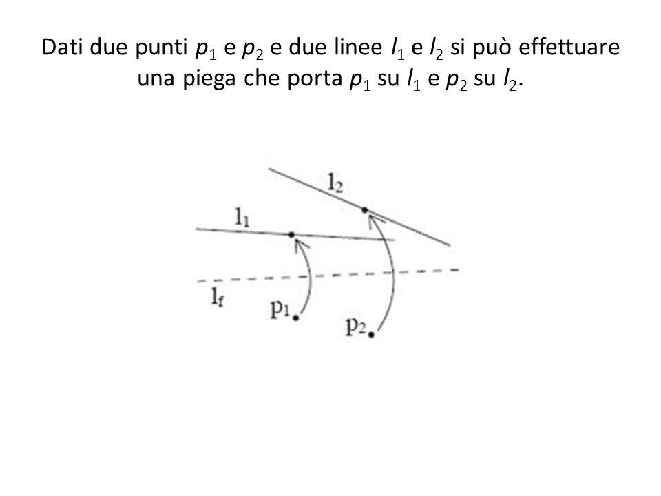 Dati due punti p1 e p2 e due linee l1 e l2 si può effettuare una piega che porta p1 su l1 e p2 su l2.
