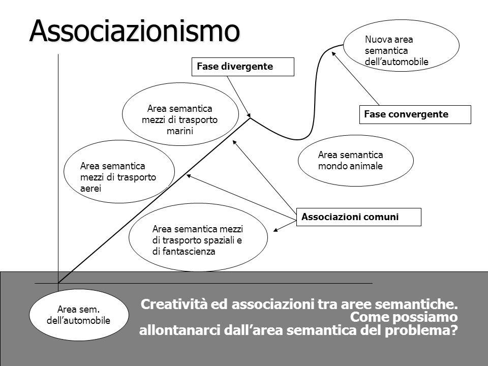 Associazionismo Fase divergente. Associazioni comuni. Fase convergente. Area semantica mezzi di trasporto marini.