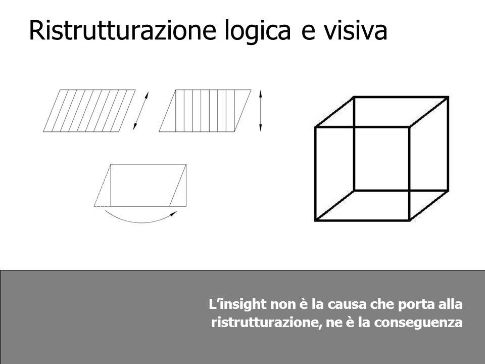 Ristrutturazione logica e visiva