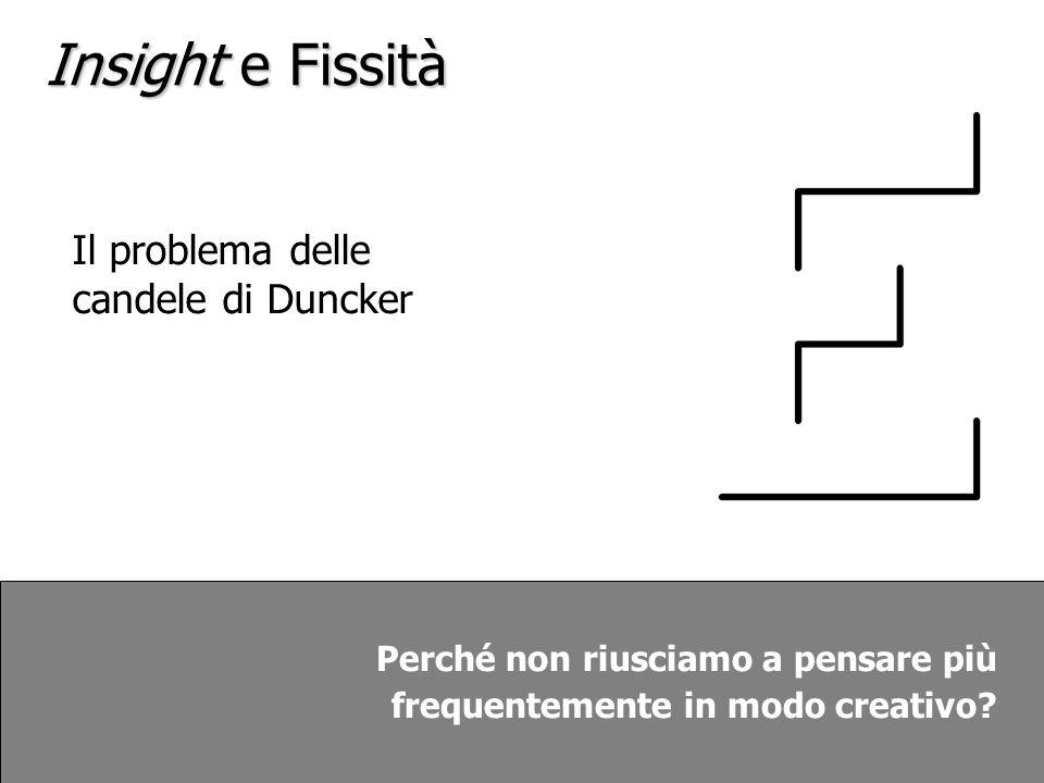 Insight e Fissità Il problema delle candele di Duncker