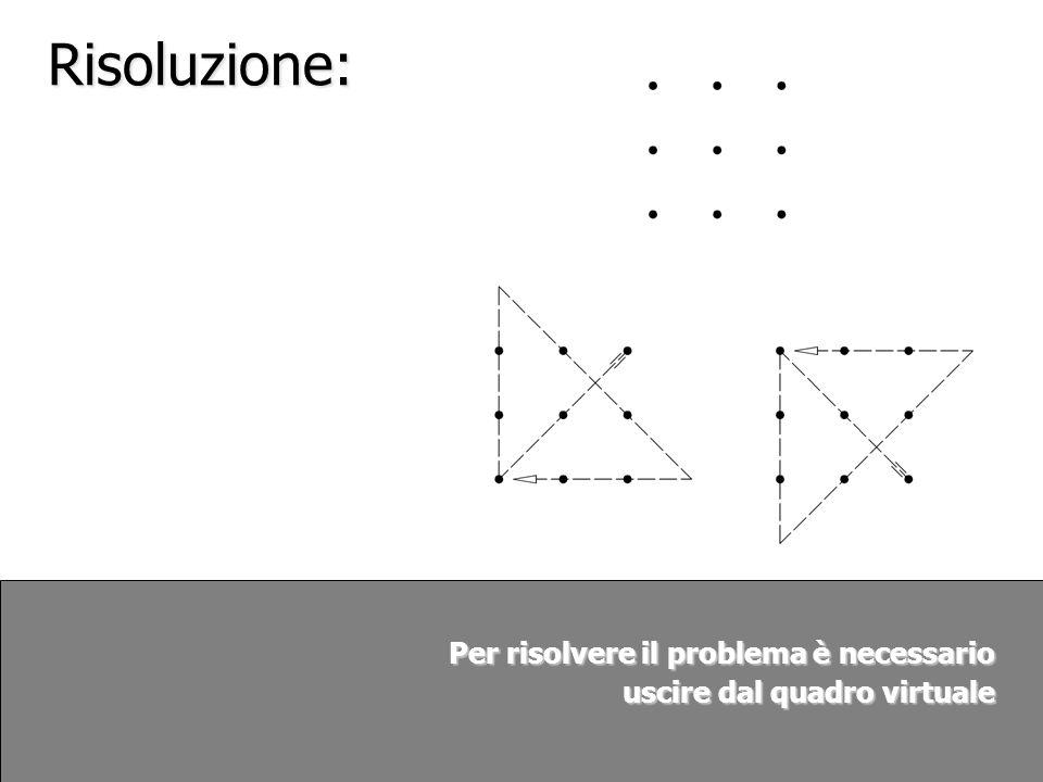 Risoluzione: Per risolvere il problema è necessario uscire dal quadro virtuale