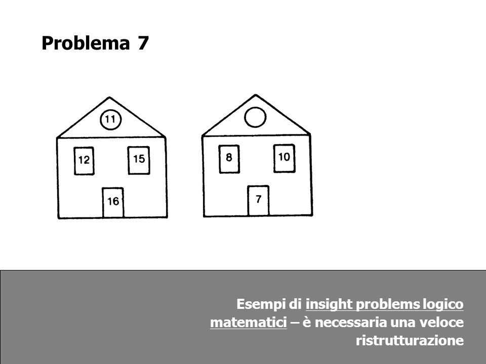 Problema 7 Esempi di insight problems logico matematici – è necessaria una veloce ristrutturazione