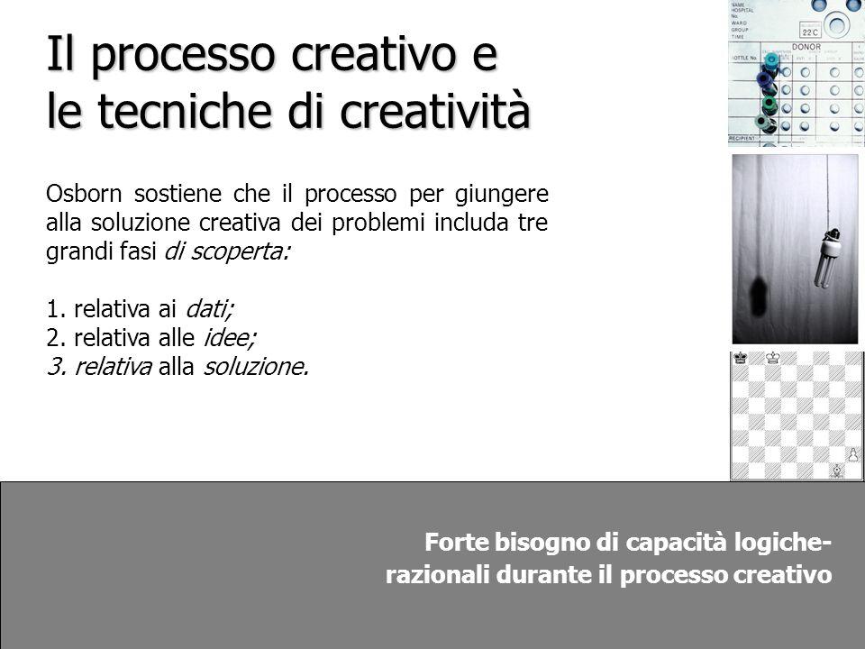 Il processo creativo e le tecniche di creatività