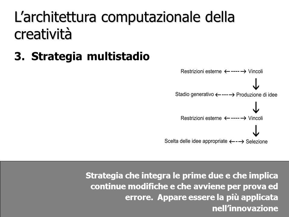 L'architettura computazionale della creatività