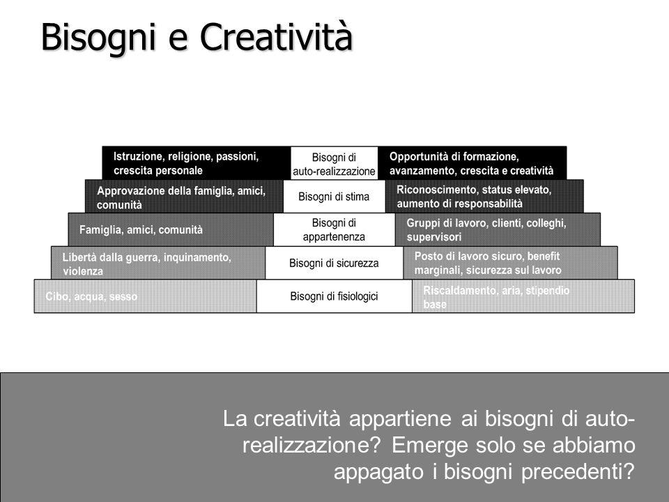 Bisogni e Creatività La creatività appartiene ai bisogni di auto-realizzazione.
