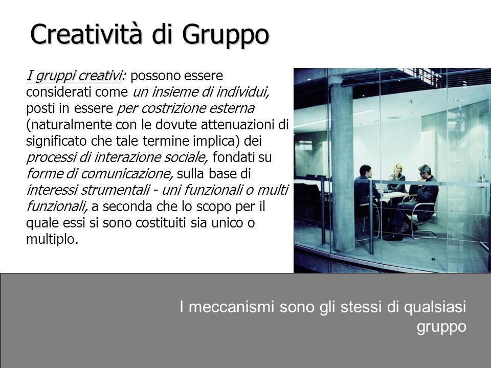 Creatività di Gruppo I meccanismi sono gli stessi di qualsiasi gruppo