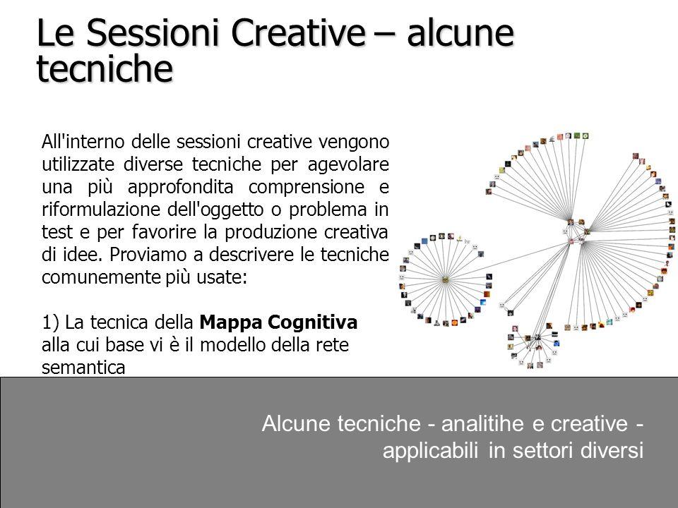 Le Sessioni Creative – alcune tecniche