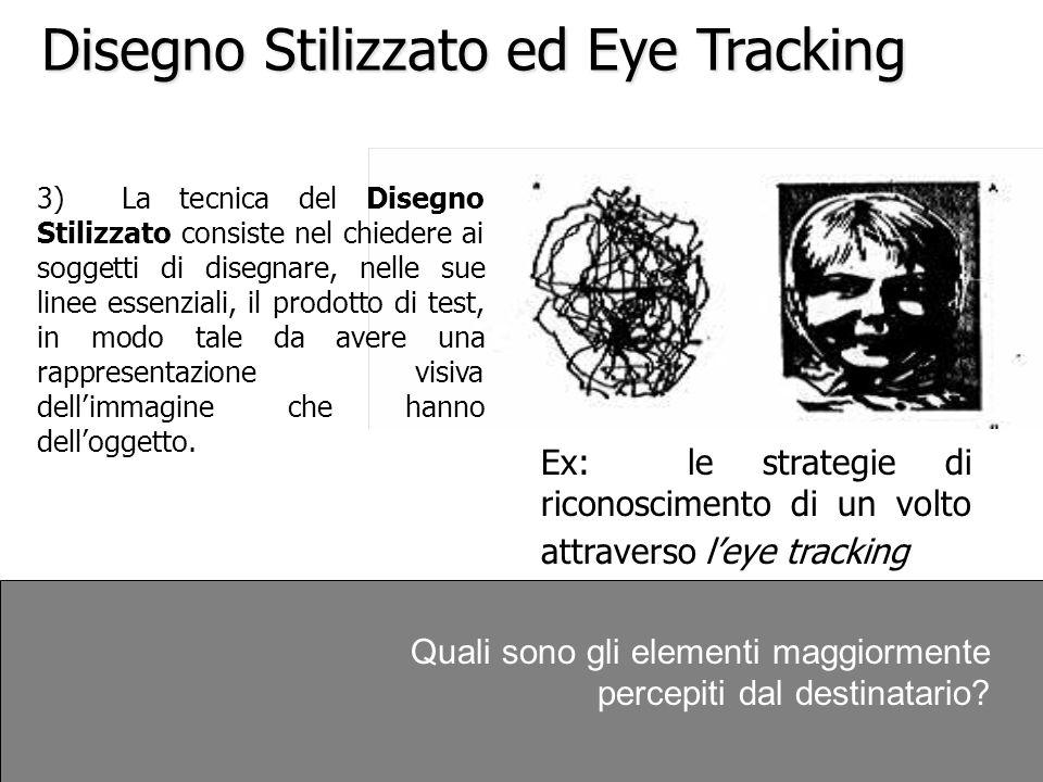 Disegno Stilizzato ed Eye Tracking