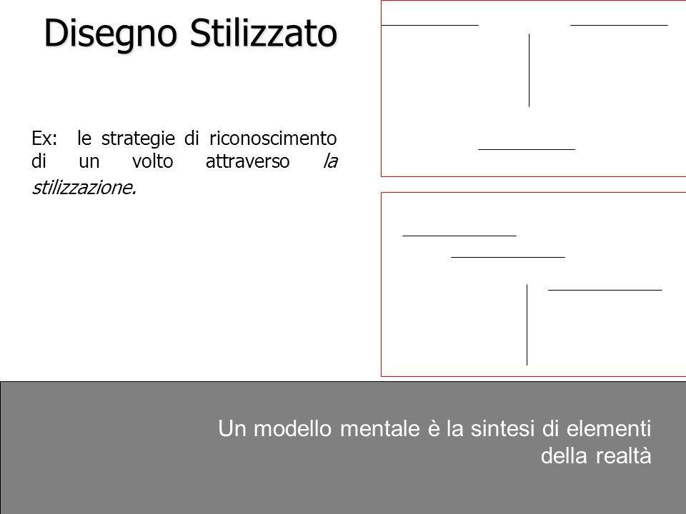 Disegno Stilizzato Ex: le strategie di riconoscimento di un volto attraverso la stilizzazione.