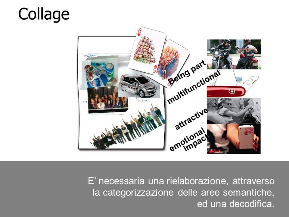 Collage E' necessaria una rielaborazione, attraverso la categorizzazione delle aree semantiche, ed una decodifica.