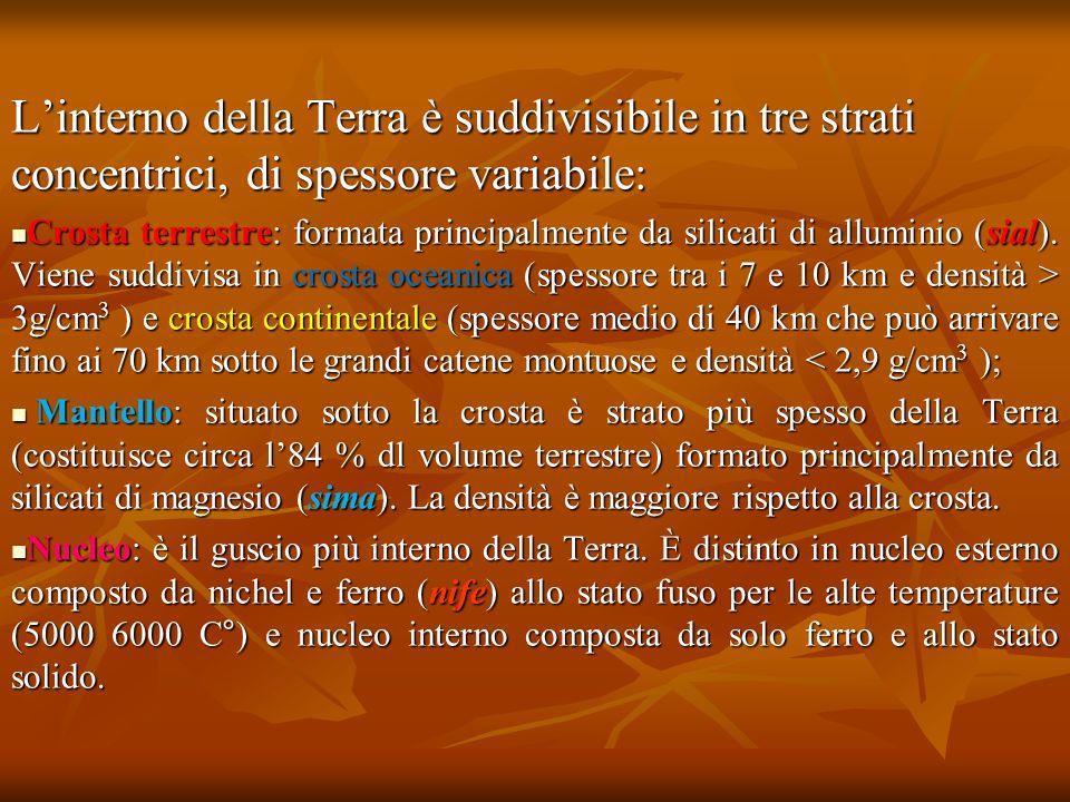L'interno della Terra è suddivisibile in tre strati concentrici, di spessore variabile:
