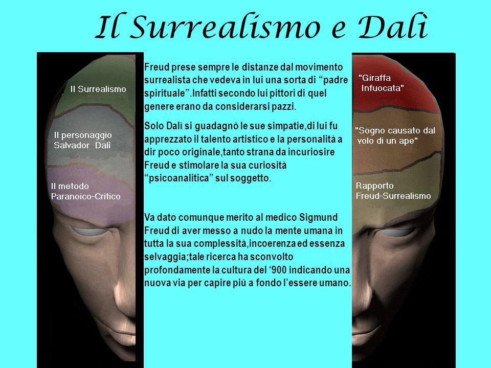 Il Surrealismo e Dalì