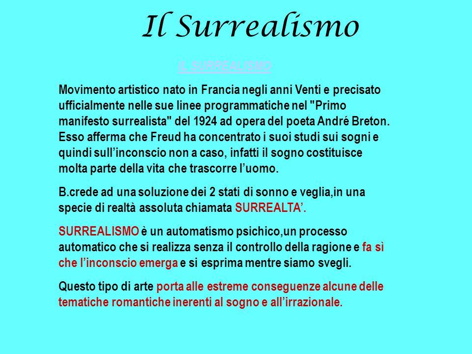Il Surrealismo IL SURREALISMO