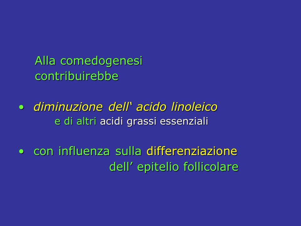 diminuzione dell' acido linoleico