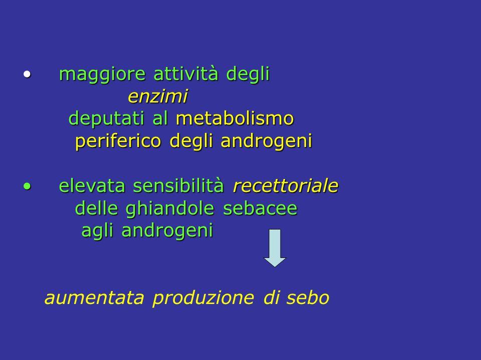 maggiore attività degli enzimi