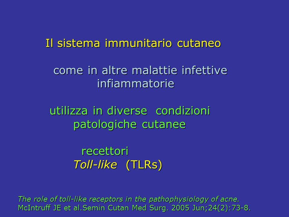 Il sistema immunitario cutaneo come in altre malattie infettive