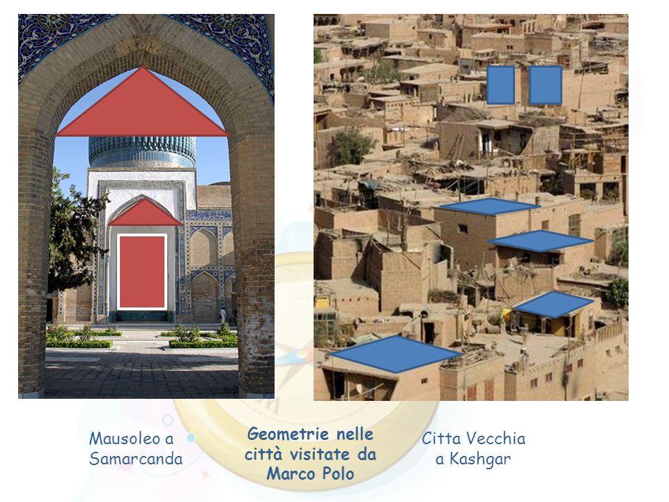 Geometrie nelle città visitate da Marco Polo