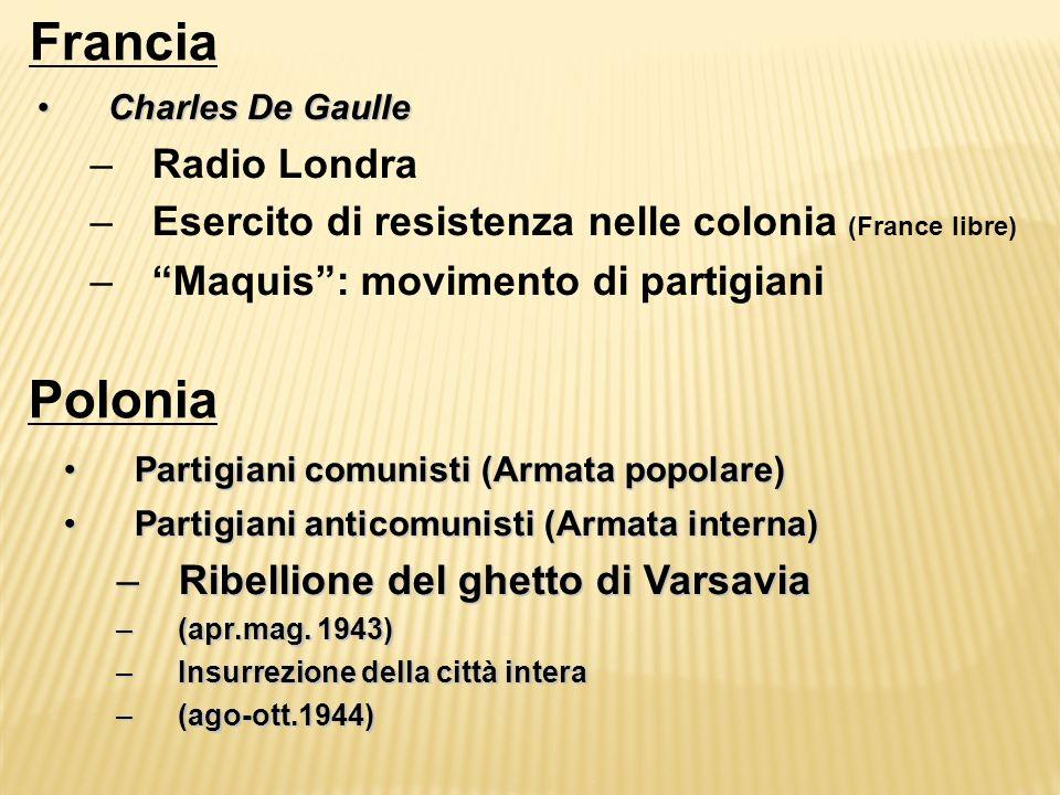 Francia Polonia Radio Londra