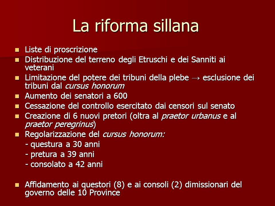 La riforma sillana Liste di proscrizione