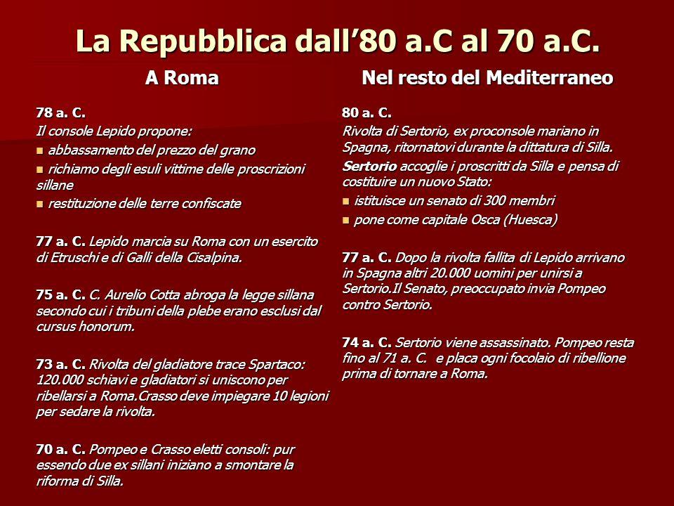 La Repubblica dall'80 a.C al 70 a.C.