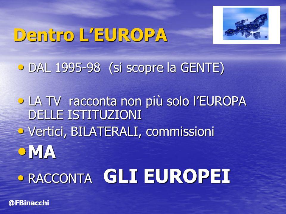 Dentro L'EUROPA MA DAL 1995-98 (si scopre la GENTE)