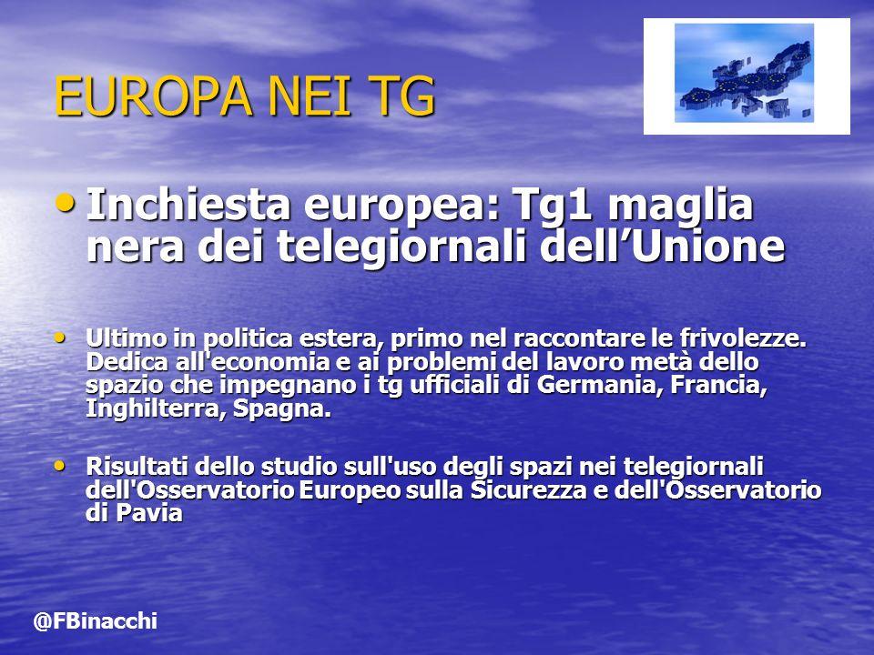 EUROPA NEI TG Inchiesta europea: Tg1 maglia nera dei telegiornali dell'Unione.