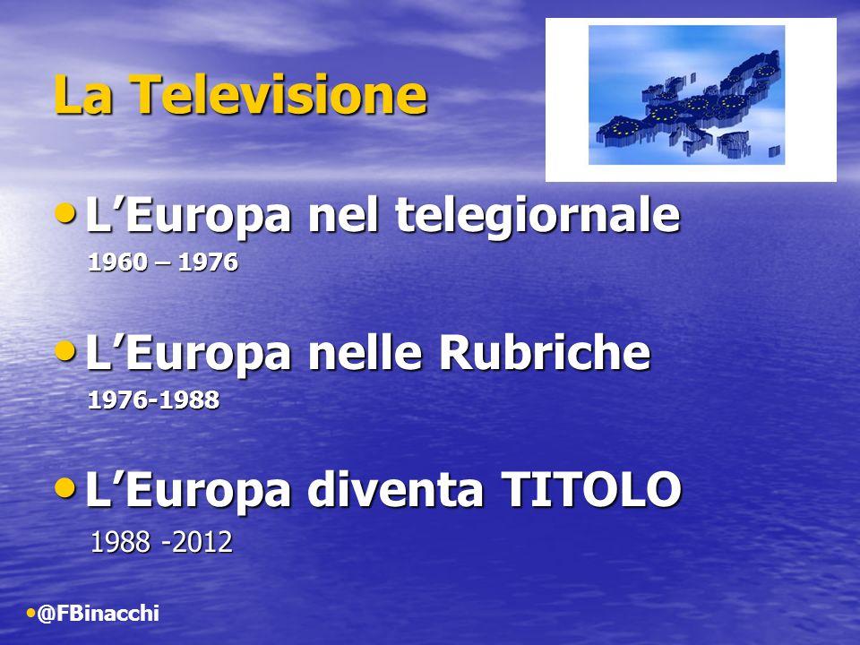 La Televisione L'Europa nel telegiornale L'Europa nelle Rubriche