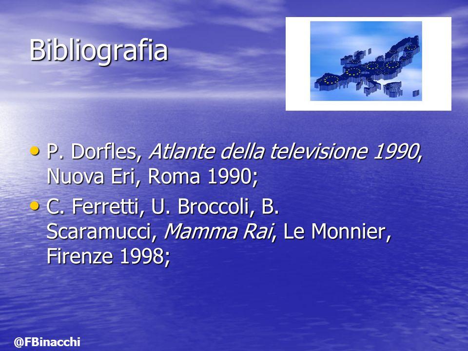 Bibliografia P. Dorfles, Atlante della televisione 1990, Nuova Eri, Roma 1990;