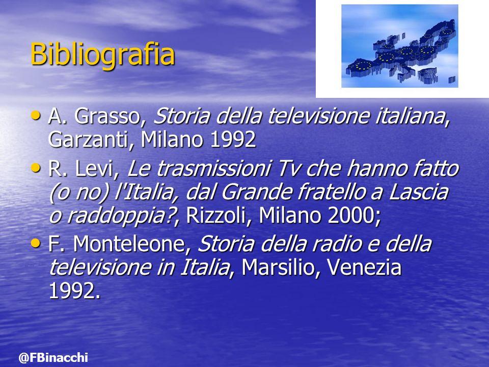 Bibliografia A. Grasso, Storia della televisione italiana, Garzanti, Milano 1992.