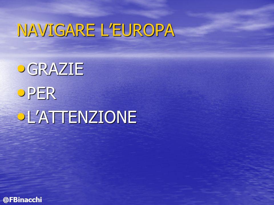NAVIGARE L'EUROPA GRAZIE PER L'ATTENZIONE @FBinacchi