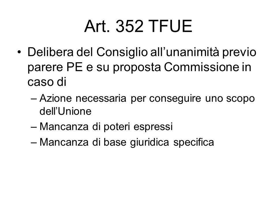 Art. 352 TFUE Delibera del Consiglio all'unanimità previo parere PE e su proposta Commissione in caso di.