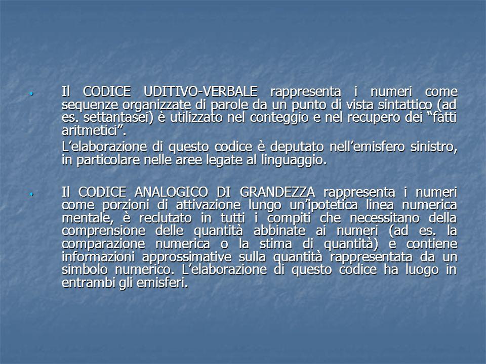 Il CODICE UDITIVO-VERBALE rappresenta i numeri come sequenze organizzate di parole da un punto di vista sintattico (ad es. settantasei) è utilizzato nel conteggio e nel recupero dei fatti aritmetici .