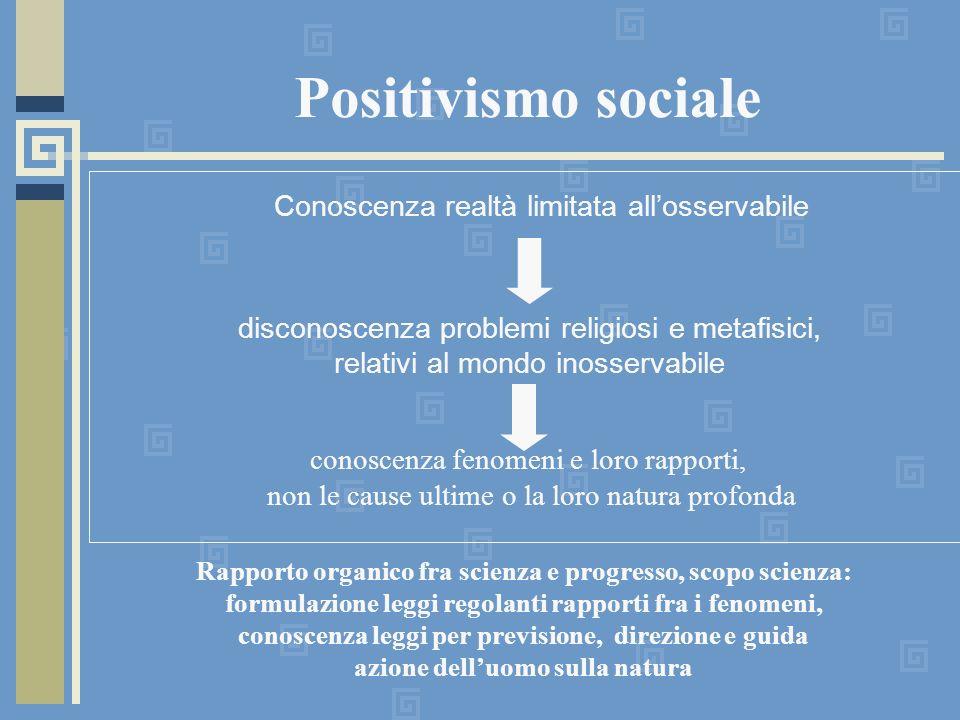 Positivismo sociale Conoscenza realtà limitata all'osservabile