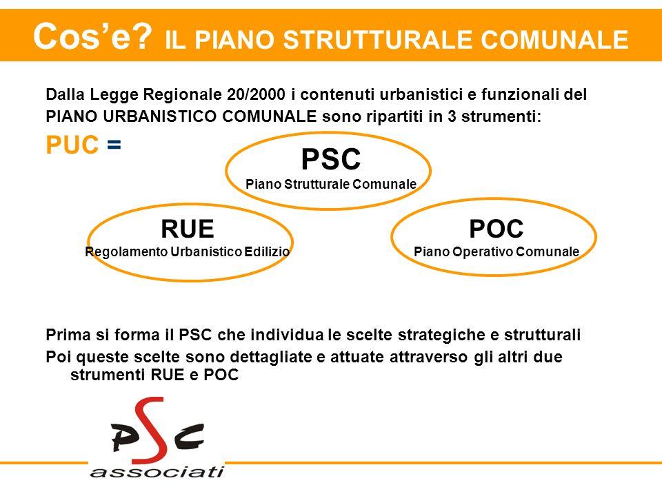 Cos'e IL PIANO STRUTTURALE COMUNALE