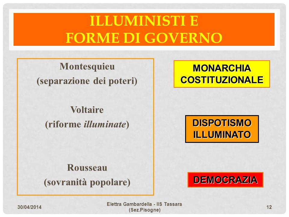 ILLUMINISTI E FORME DI GOVERNO