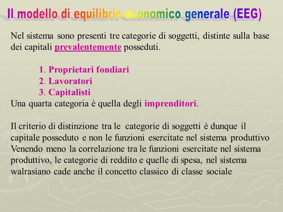 Il modello di equilibrio economico generale (EEG)
