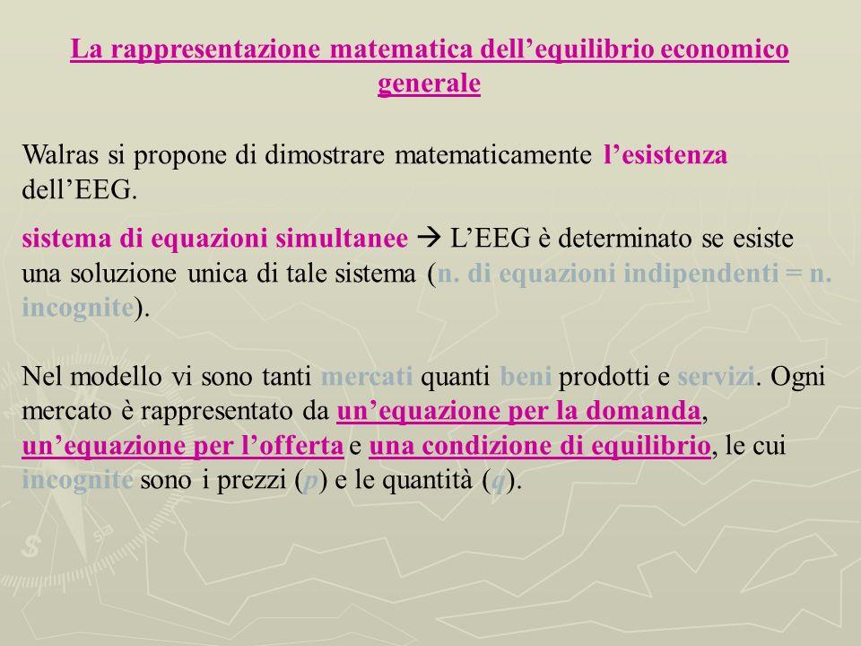 La rappresentazione matematica dell'equilibrio economico generale