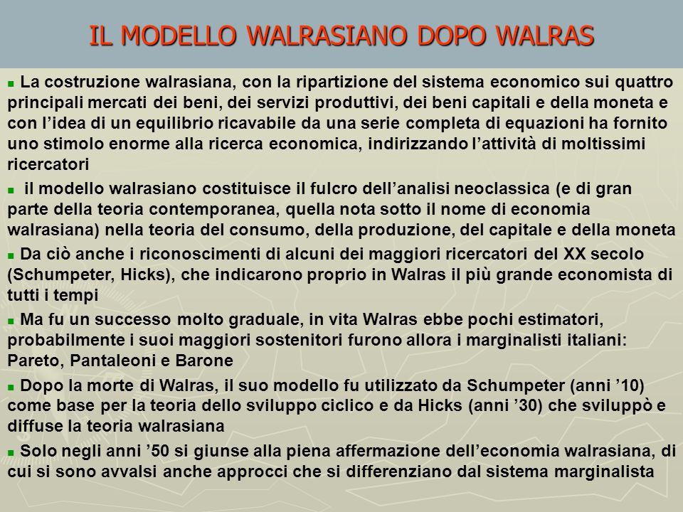 IL MODELLO WALRASIANO DOPO WALRAS