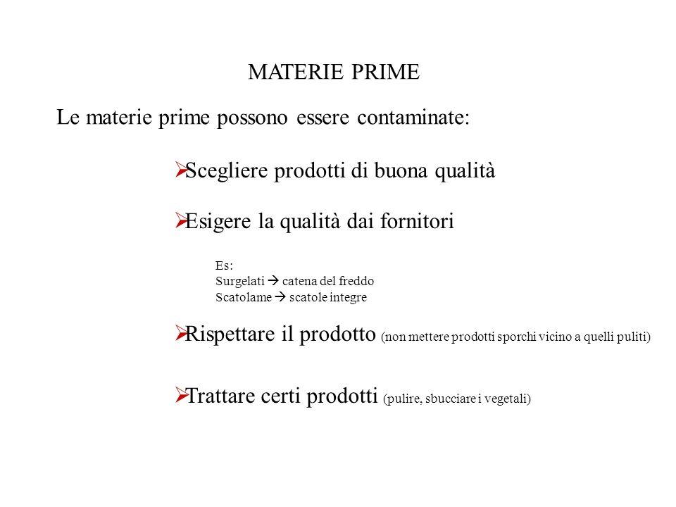 Le materie prime possono essere contaminate:
