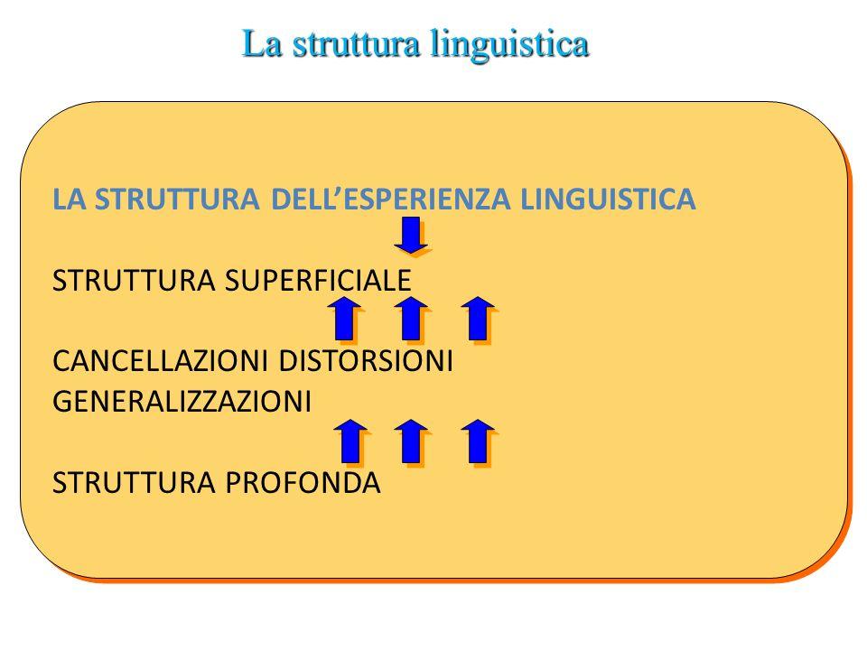 La struttura linguistica