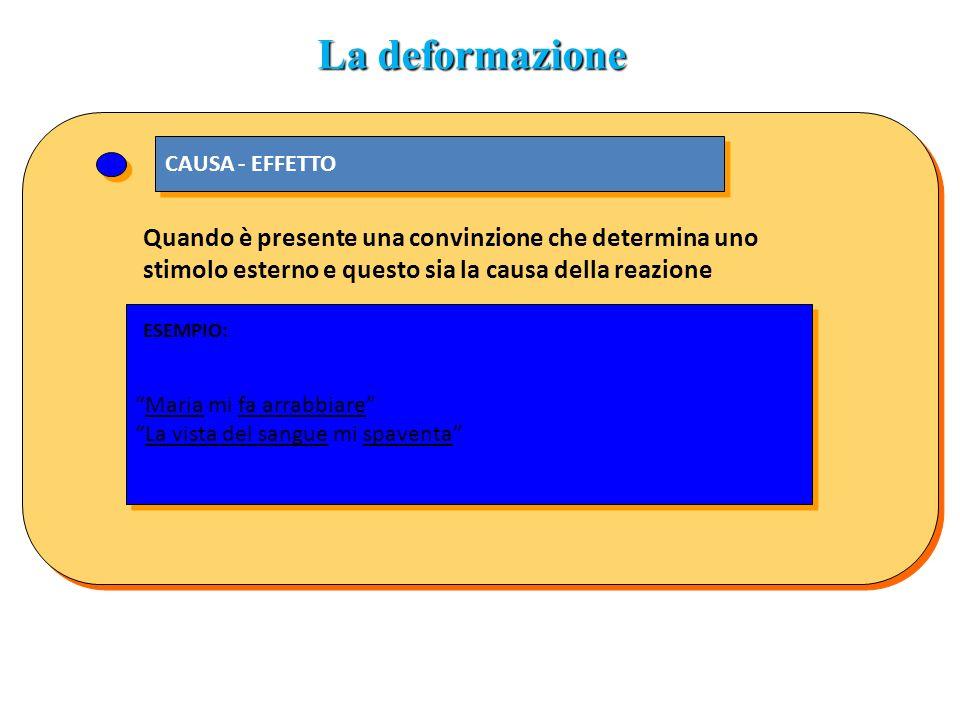 La deformazione CAUSA - EFFETTO. Quando è presente una convinzione che determina uno stimolo esterno e questo sia la causa della reazione.