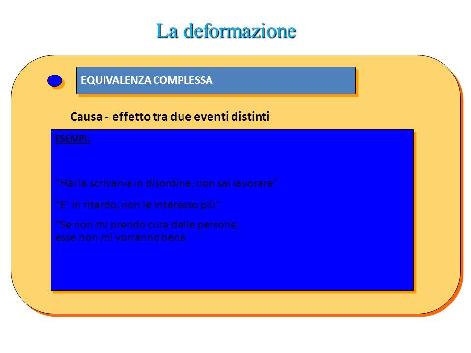 La deformazione Causa - effetto tra due eventi distinti
