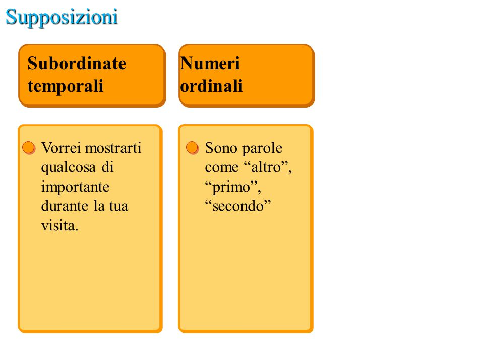 Supposizioni Subordinate temporali Numeri ordinali