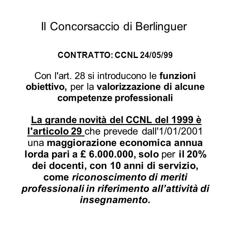 Il Concorsaccio di Berlinguer