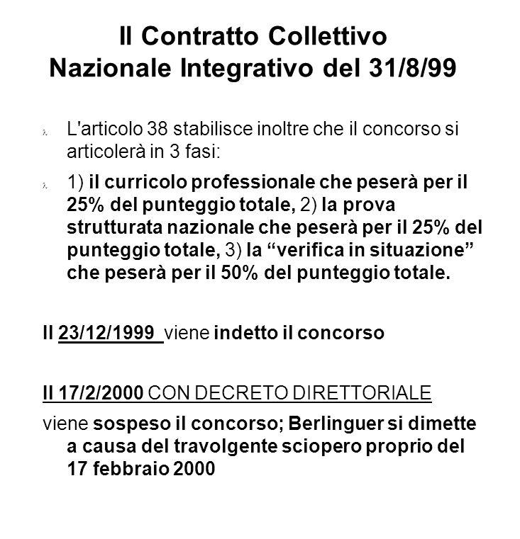 Il Contratto Collettivo Nazionale Integrativo del 31/8/99